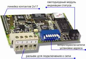 Внешний вид модуля Anybus-S