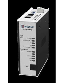 Шлюз Anybus X-gateway IIoT – LonWorks - OPC UA-MQTT
