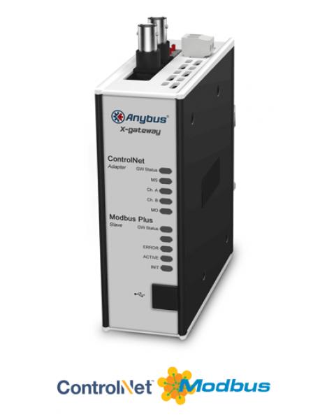 AB7870 ControlNet Adapter - Modbus Plus Slave