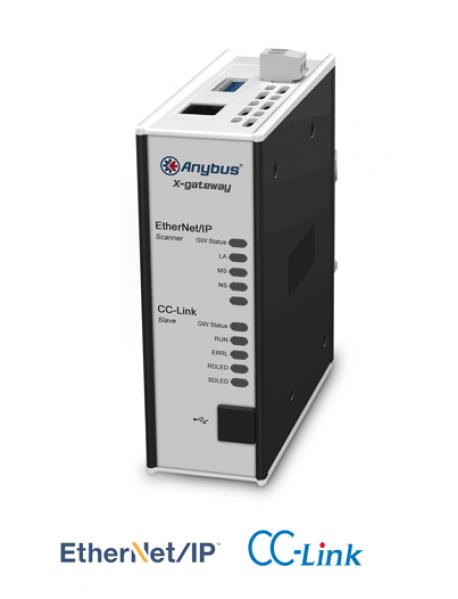 AB7680 EtherNet/IP Scanner/Master - CC-Link Slave