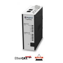 AB7690 EtherCAT Slave - Interbus FO Slave (Fiber Optic)