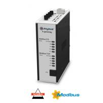 AB7639 Interbus FO Slave (Fiber Optic) - Modbus TCP Server/Slave