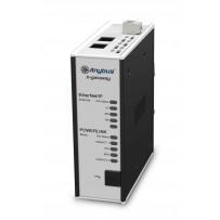 AB7524 EtherNet/IP Scanner/Master - POWERLINK Device/Slave
