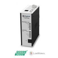 AB7513 LonWorks Slave - ProfiNet IRT Device/Slave
