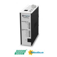 AB7659 PROFINET-IO Device/Slave – Modbus RTU Slave