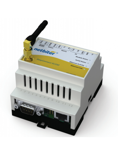 Шлюзы Netbiter EC (EasyConnect)