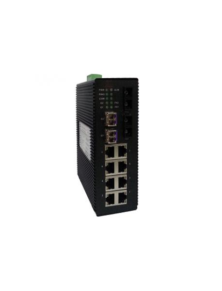 8 портовые промышленные Ethernet Коммутаторы с 1000M SFP слотами