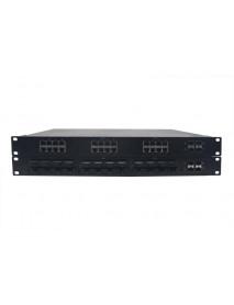 16/24 портовые промышленные Ethernet Коммутаторы + 4 SFP
