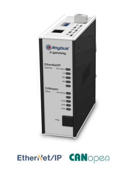 Ethernet/IP Scanner - CANopen Slave