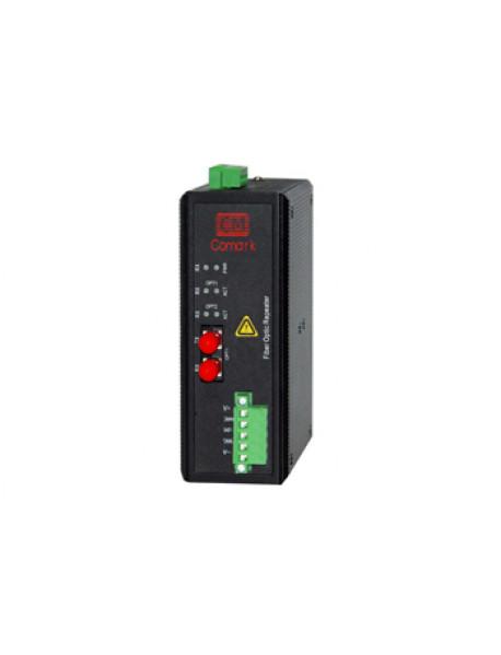 Encoder HTL/TTL - FO Преобразователь