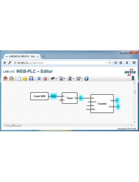 Сетевой шлюз Anybus SG-Gateway EtherNet/IP