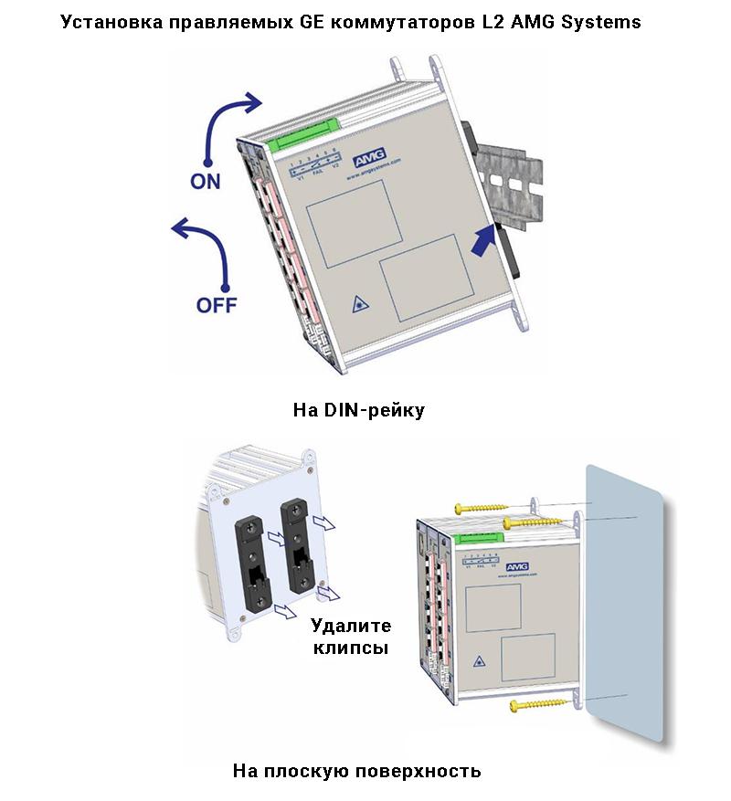 Установка Коммутаторов AMG Systems серии AMG9HM2P на DIN-рейку 35мм или на стену