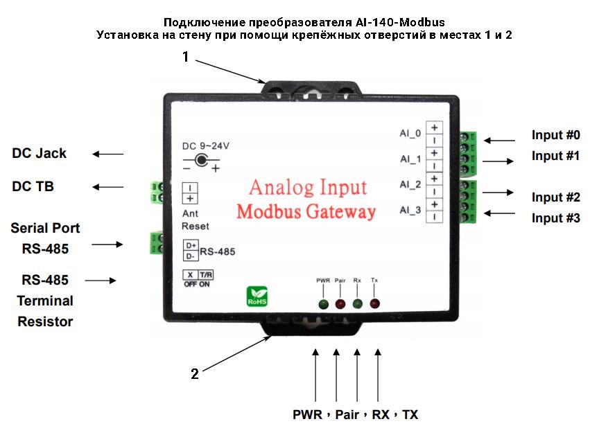 Монтирование преобразователя RSH AI-140-Modbus