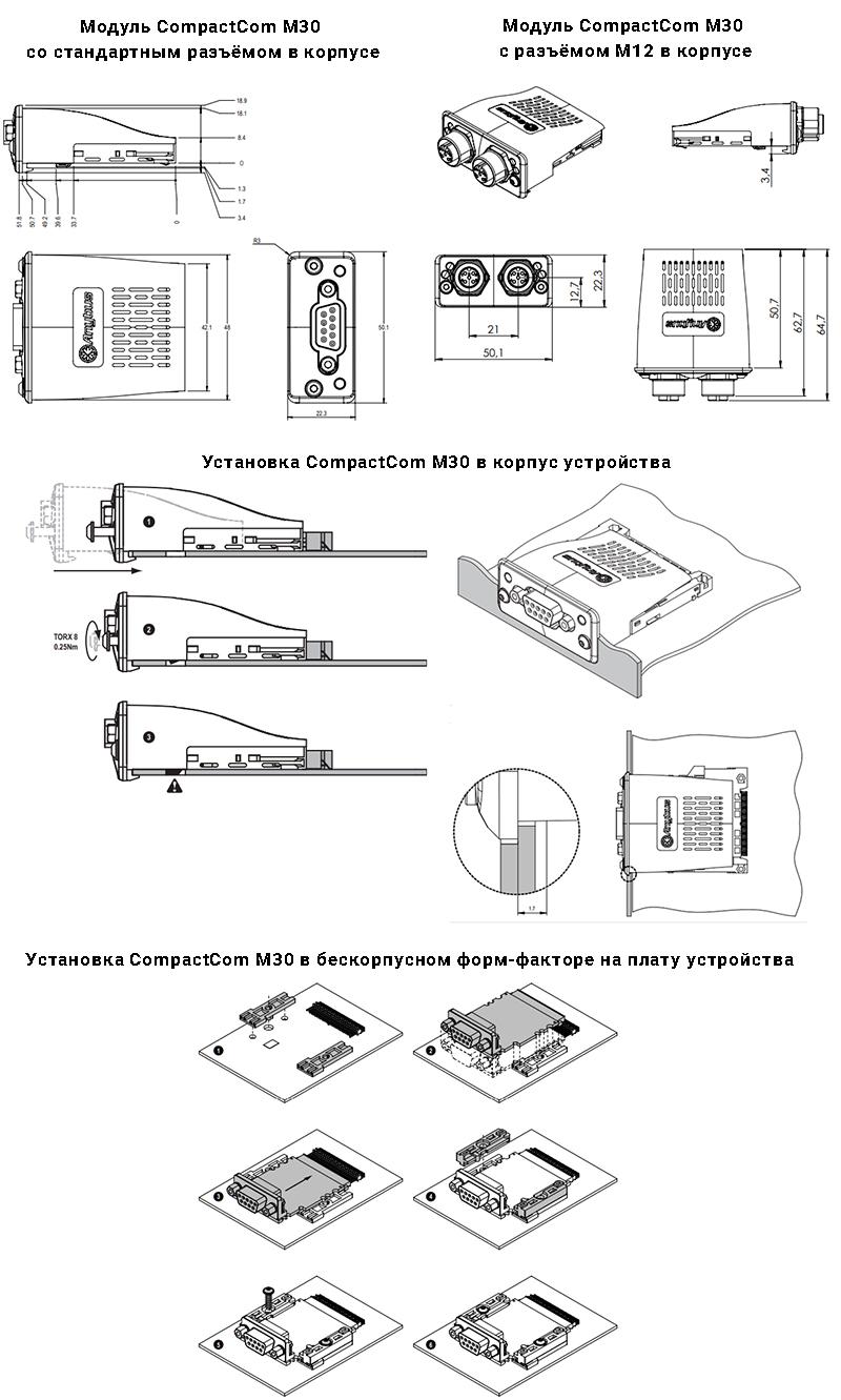 Примеры установки модулей Anybus CompactCom M30