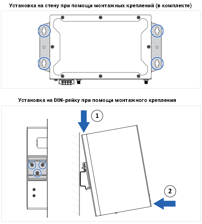 Anybus Industrial WLAN LTE Router DIN rail and wall mounting