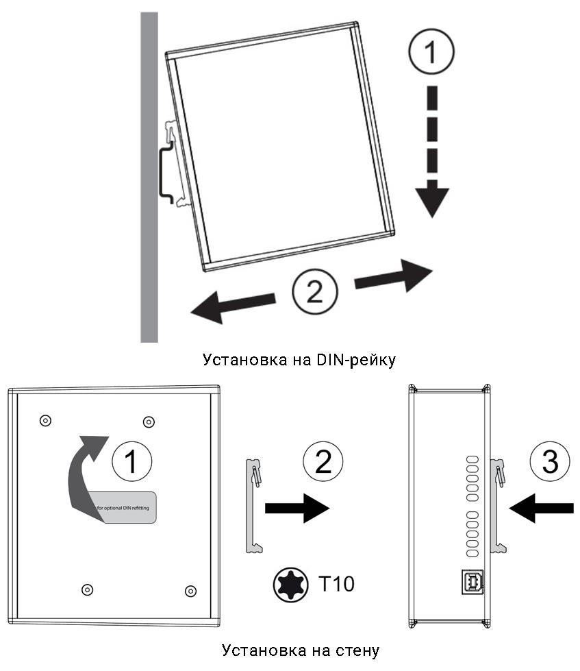 Anybus X Gateway mounting