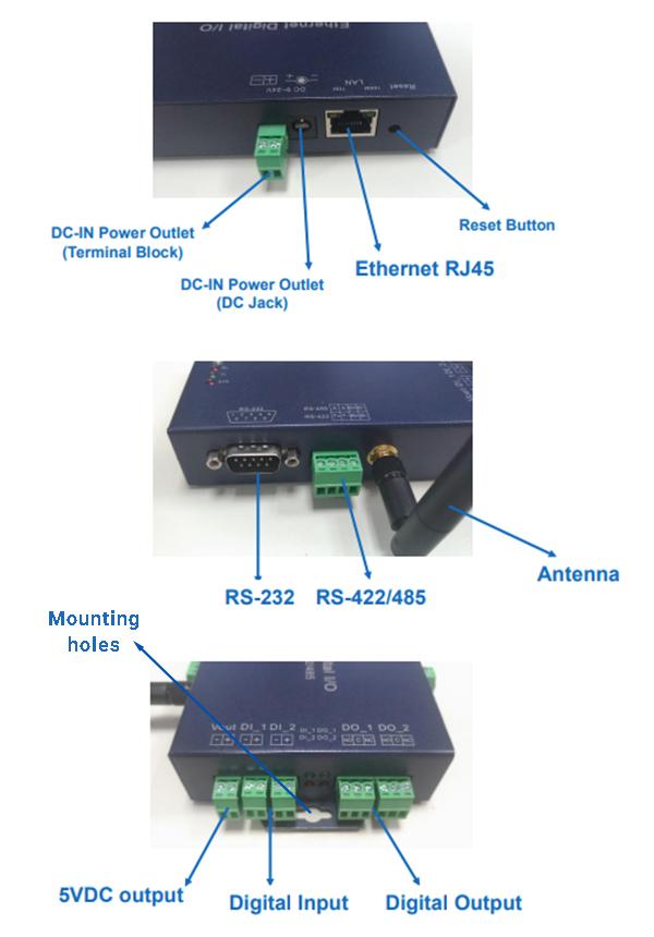 Основные элементы преобразователей WPC-832-2-DIO22-Modbus