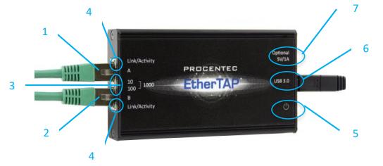PROCENTEC EtherTAP Mounting