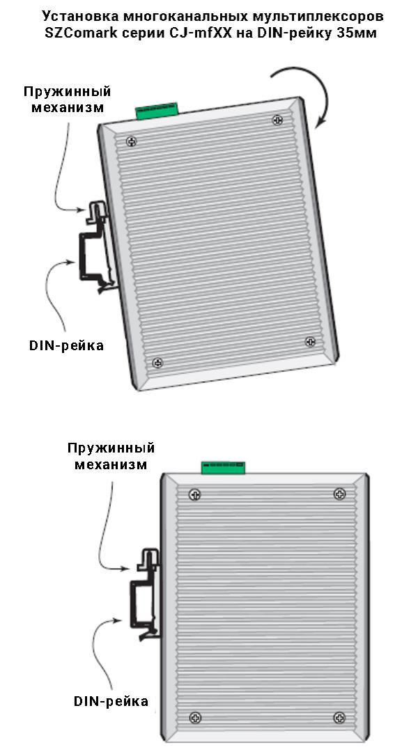 Установка Оптических конвертеров SZComark на DIN-рейку