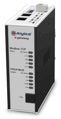 Шлюзы Anybus X-Gateway Classic