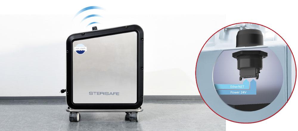 Пример использования Anybus Wireless Bolt