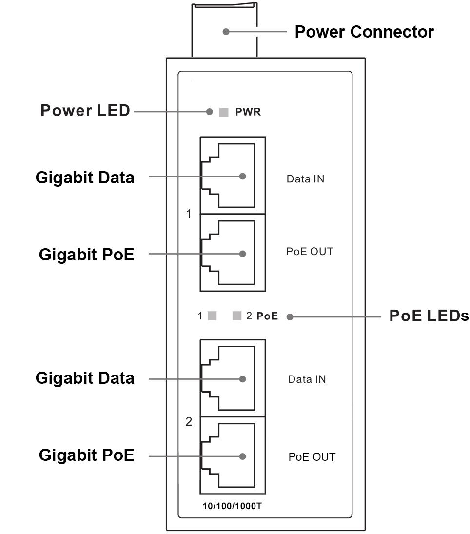 Основные элементы Anybus PoE Инжектора 12-57VDC