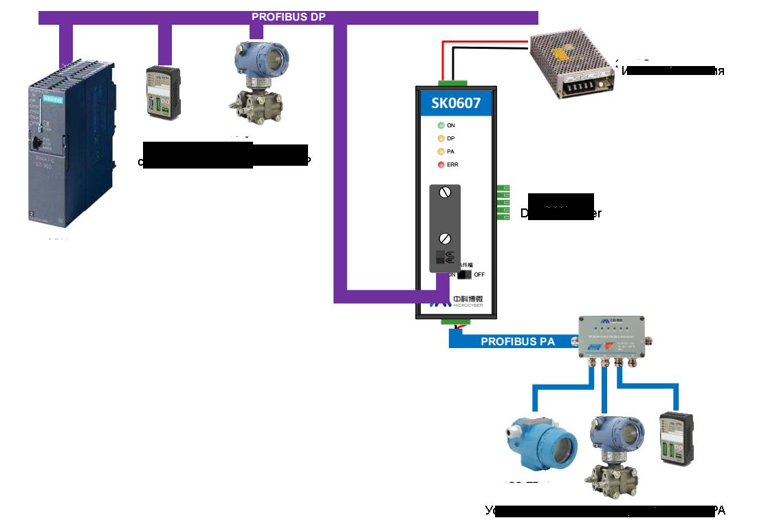 Схема подключения c одним преобразователем SK0607