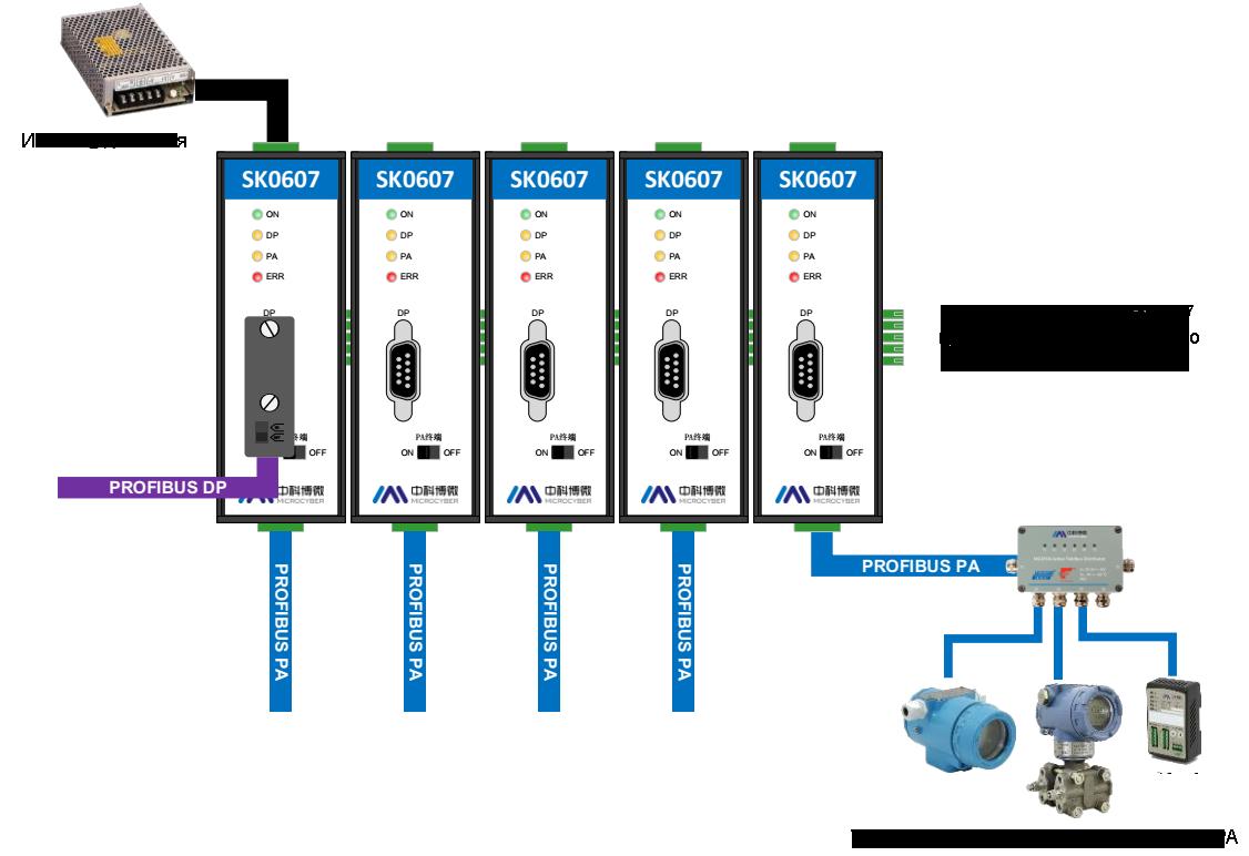Схема подключения с несколькими преобразователями SK0607