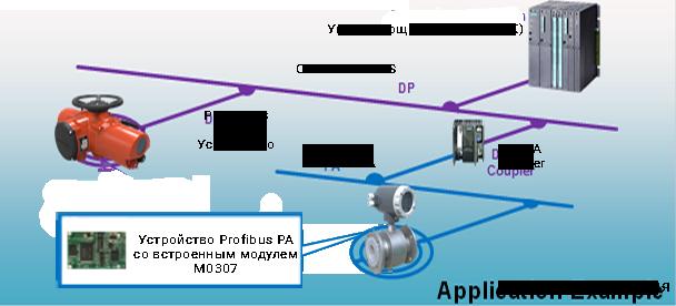 Пример применения встраиваемого модуля M0307