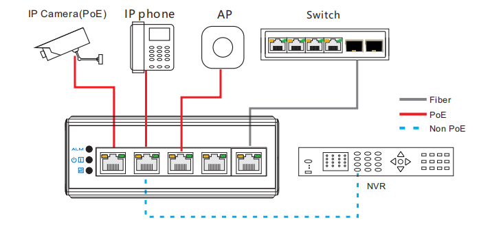 NIE6041PG example