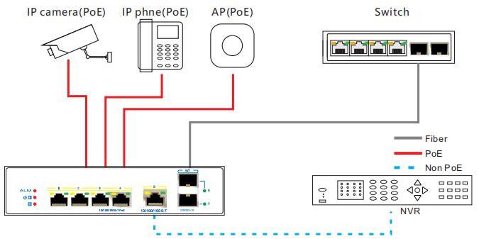 NIE8052PG example