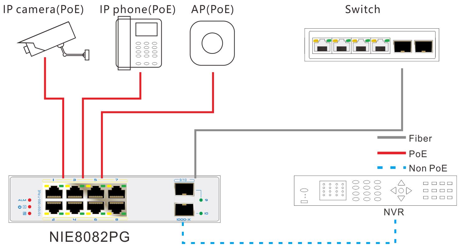 NIE8082PG example