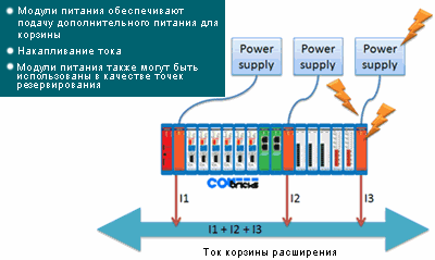 6A Power Module Type 1 scheme