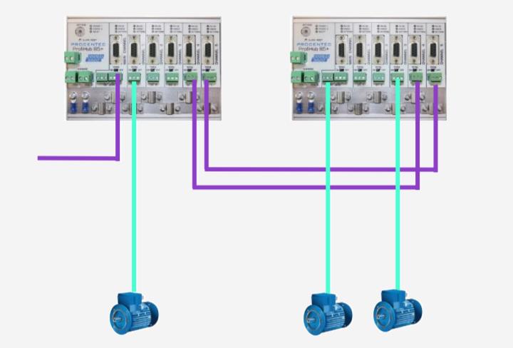 PROCENTEC ProfiHub B5+R connection example 3