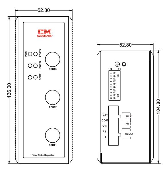 Габаритные размеры сетевых концентраторов SZComark Ci-RR30/Ci-RR30-T