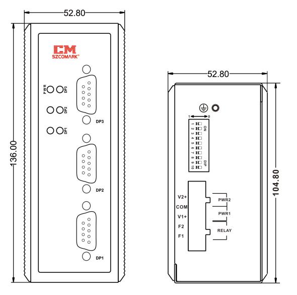 Габаритные размеры модуля резервирования SZComark Ci-PP21